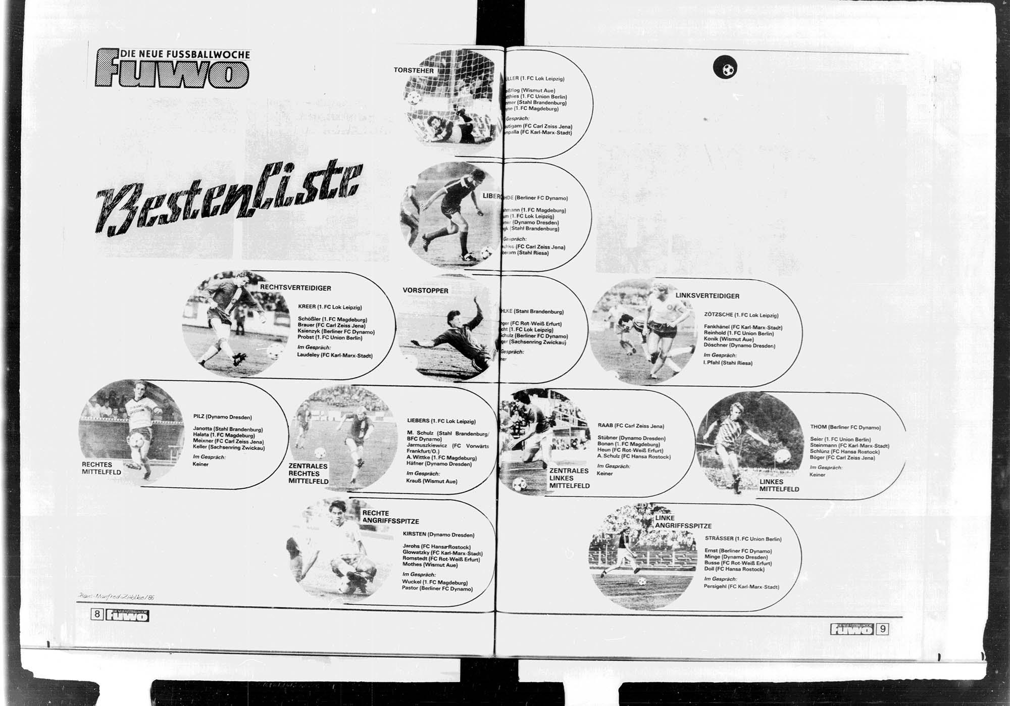 Bestenliste der Neuen Fußballwoche für die Saison 1985/86